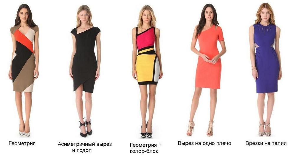 Как правильно подобрать платье фото